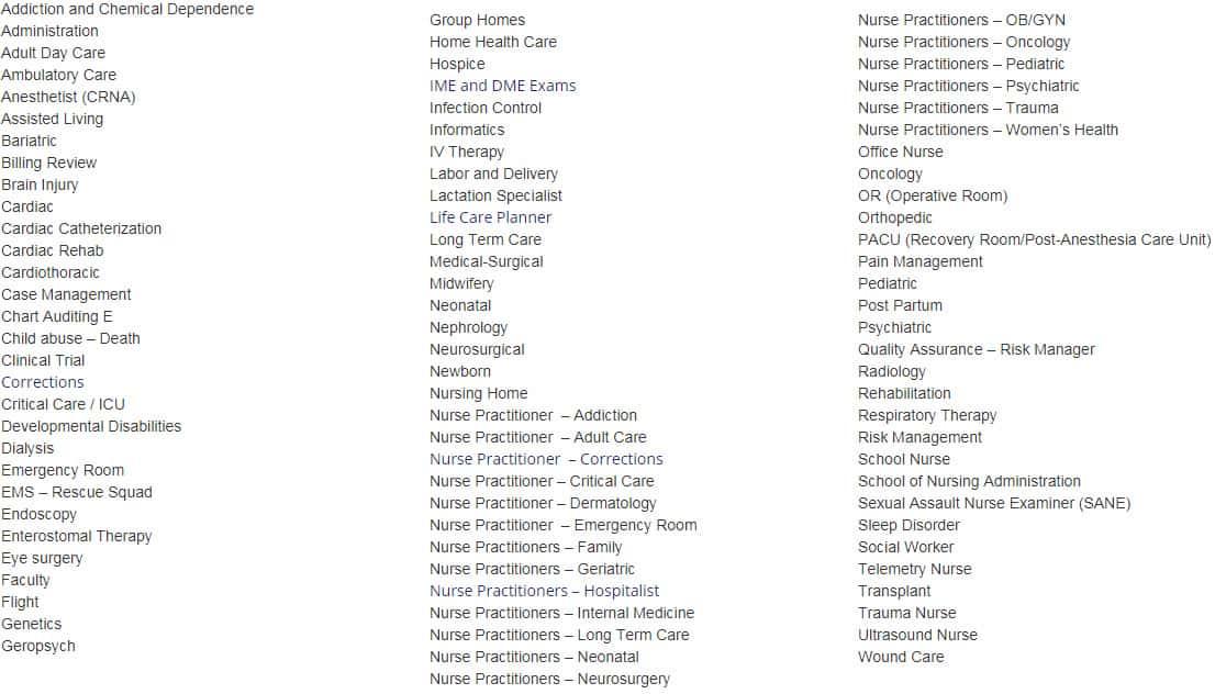 List of Nurse Expert Witness Specialties